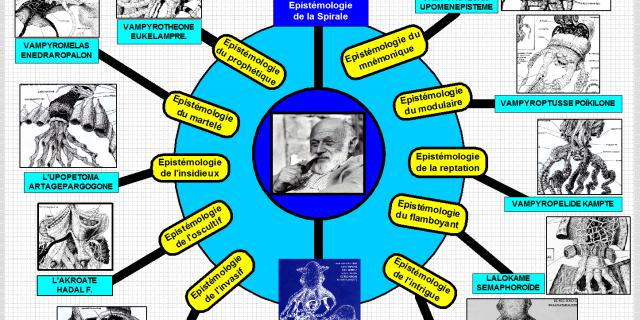 Computer graphics of Flussers epistemology