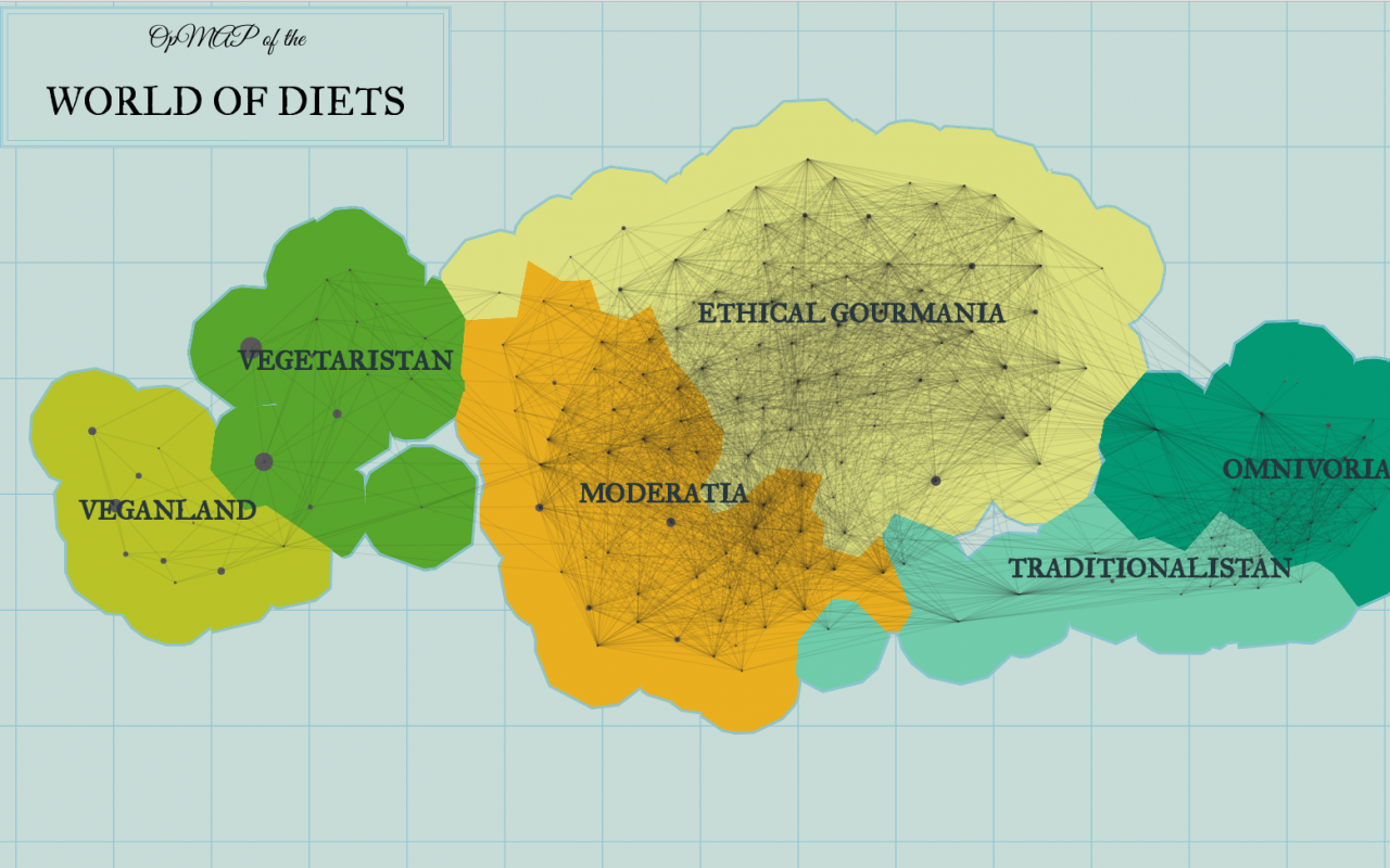 OpinionMap: What Should One Eat? | ZKM