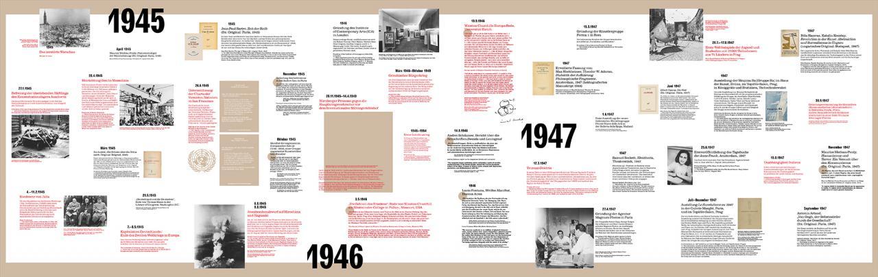 Tafel mit den wichtigsten politischen und kulturellen Ereignissen in Europa zwischen 1945 und 1947
