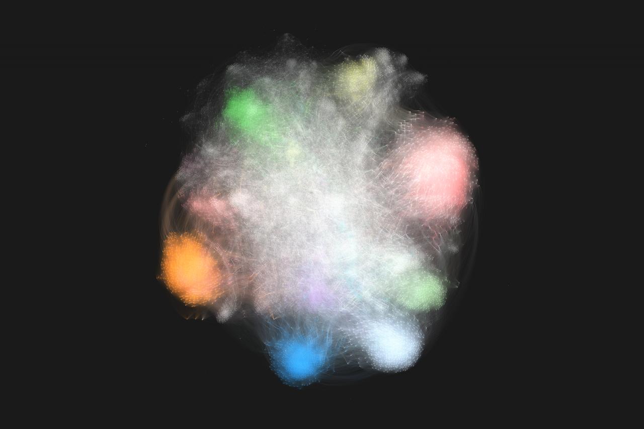 Netzwerkdarstellung, die aussieht wie ein leuchtender Nebel, weiß in der Mitte mit farbigen runden flecken am Rand