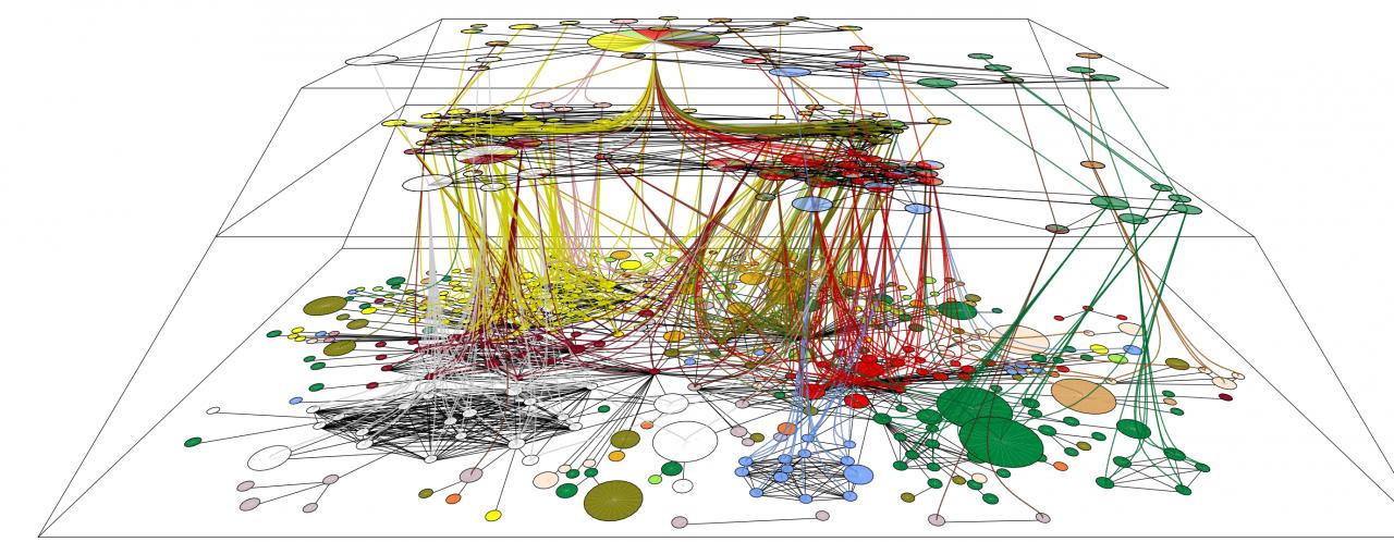 Dreidimensionale Netzwerkdarstellung des »Flavor Network«