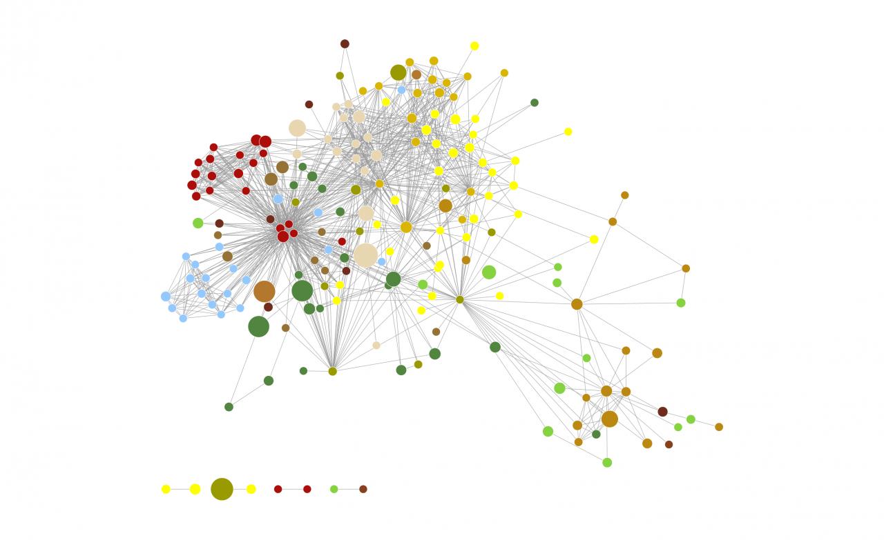 Frühere Version des »Flavor Network« (farbige Punkte ohne Beschriftung, durch Linien verbunden)