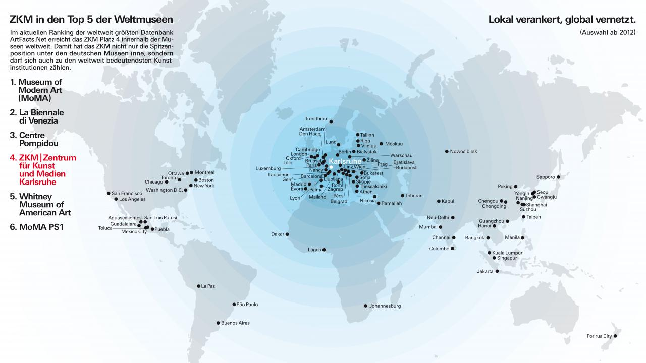 Das ZKM unter den Top 5 der Weltmuseen