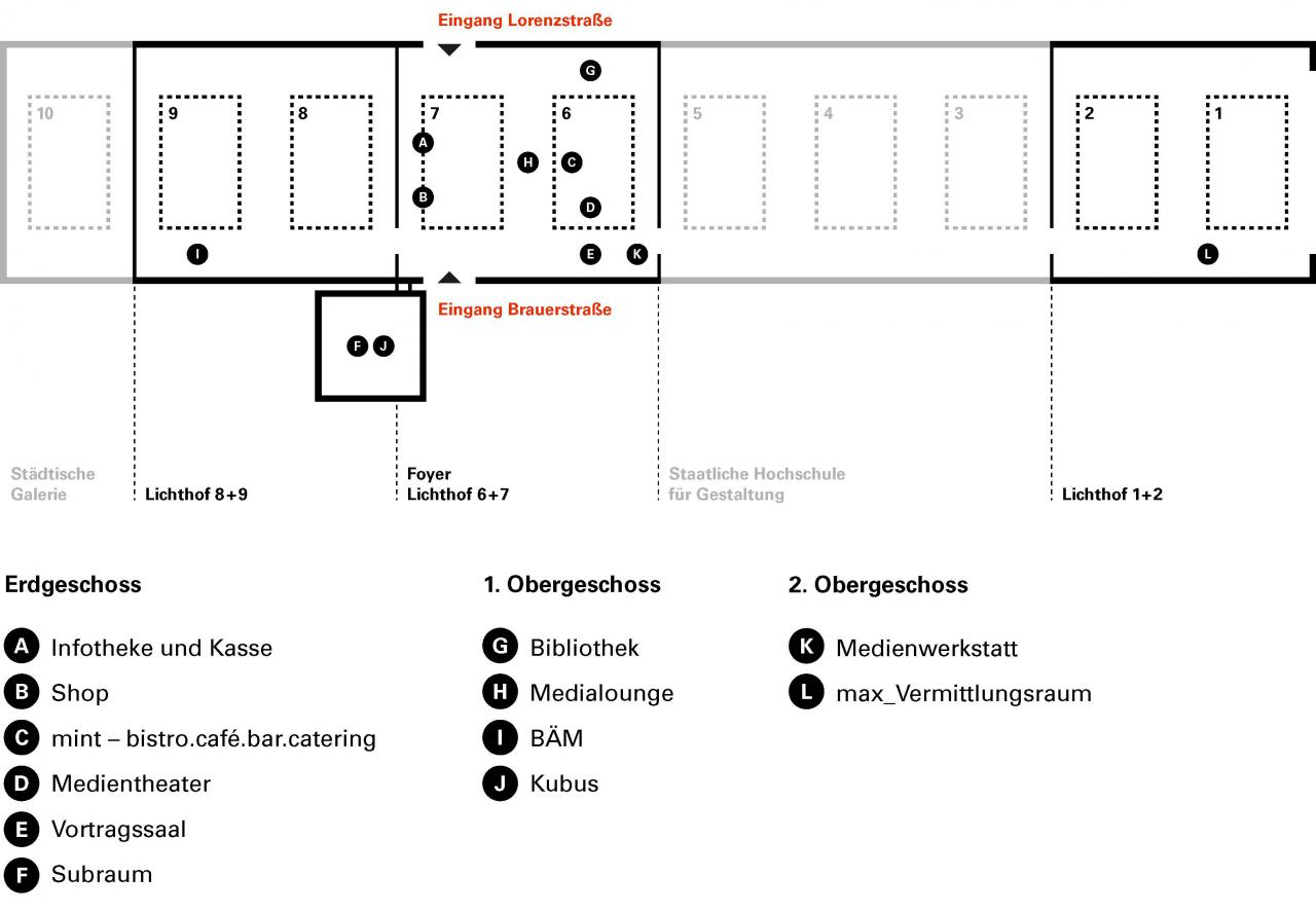 Lageplan ZKM