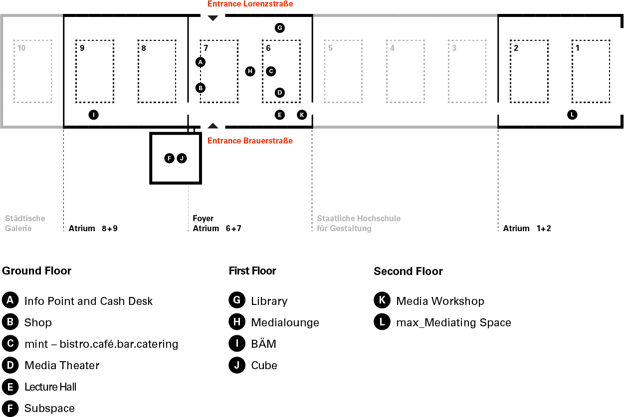 The picture shows the site plan of the ZKM