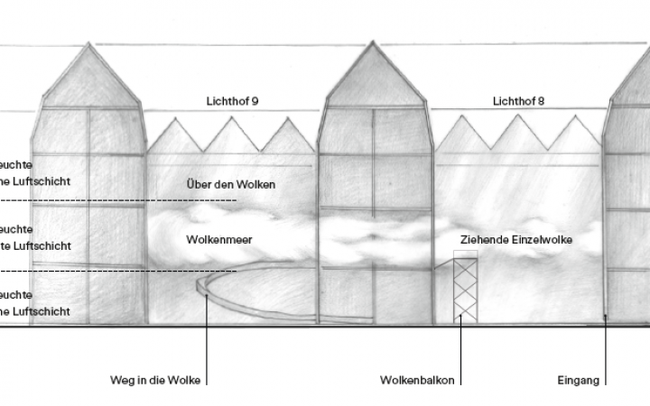 Technical drawing of the cloud production