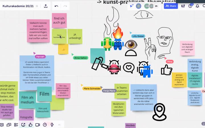 The image shows a screenshot of an idea board with various drawings and notes that were created as part of the Cultural AcademyBaden-Württemberg 2020/21.