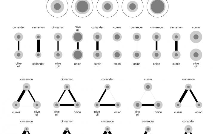 Schwarz-weiß Grafiken von Zutatenkombinationen in der afrikanischen Küche