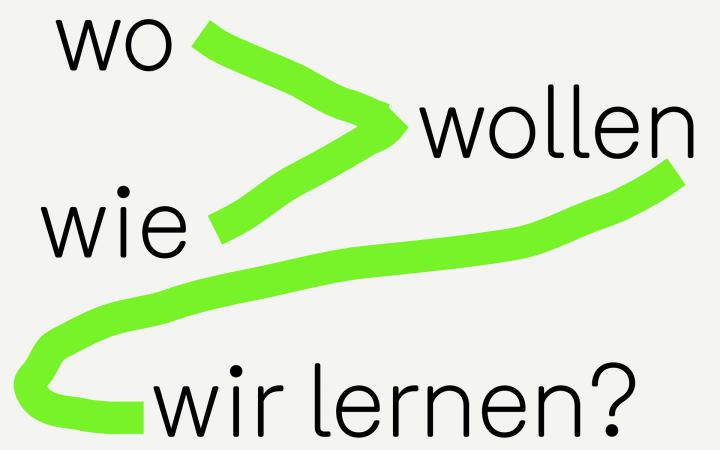 Plakat zur Ausstellung »Learning Takes Place«