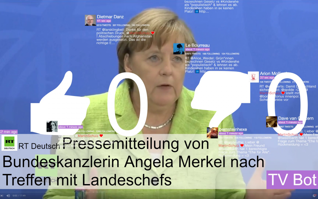 A screenshot of Russia Today showing a press conference of Chancellor Angela Merkel. Above this are various messages and symbols from social networks.