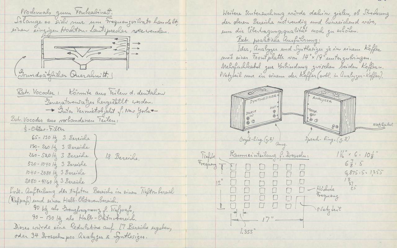 Excerpts from the notebooks of Harald Bode with sketches and drawings.