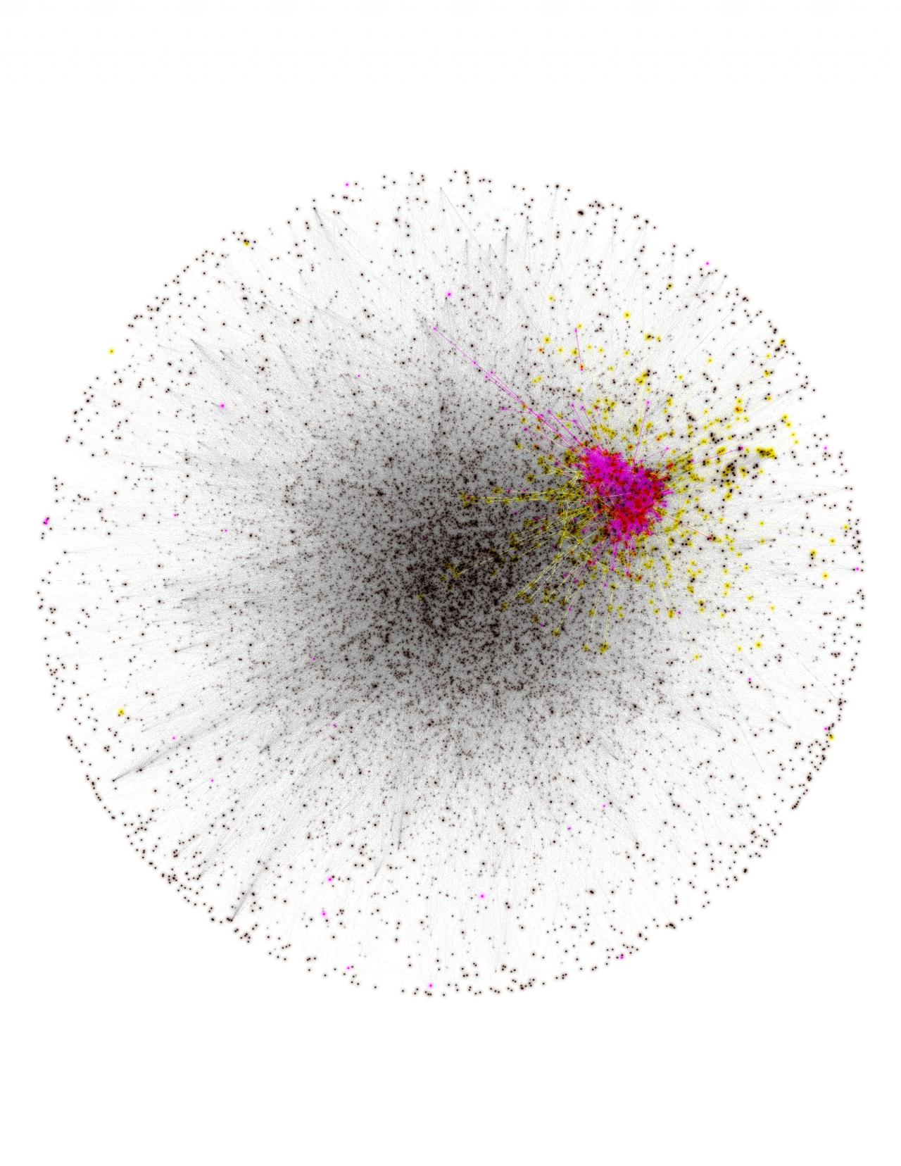 A visualization of a network is shown. The network looks like a ball. More edges and nodes accumulate in the center than further away from the center.