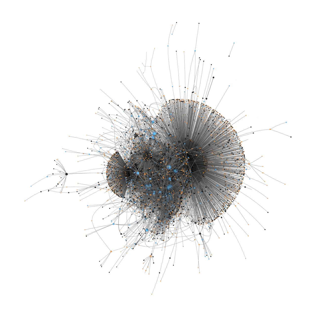 You can see a network that has a similar shape to a jellyfish, with black lines connecting black, orange and blue dots.