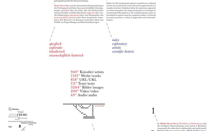 Cover of the publication »Medien Kunst Netz«