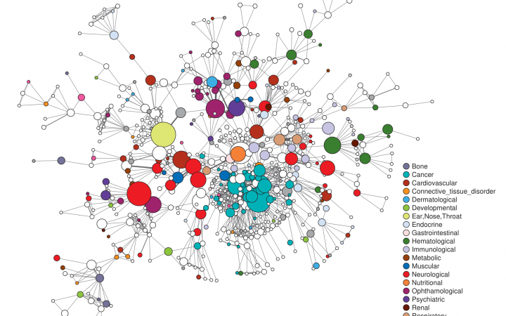 A network of different diseases represented by interconnected dots in different colours