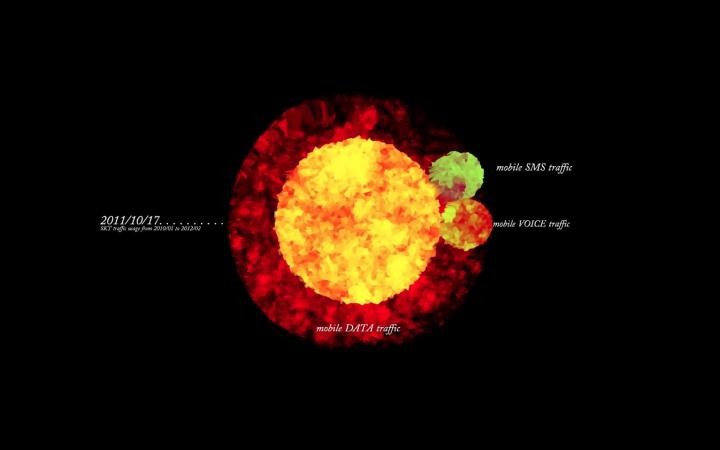 Datenvisualisierung als farbige Kreise auf schwarzem Hintergrund
