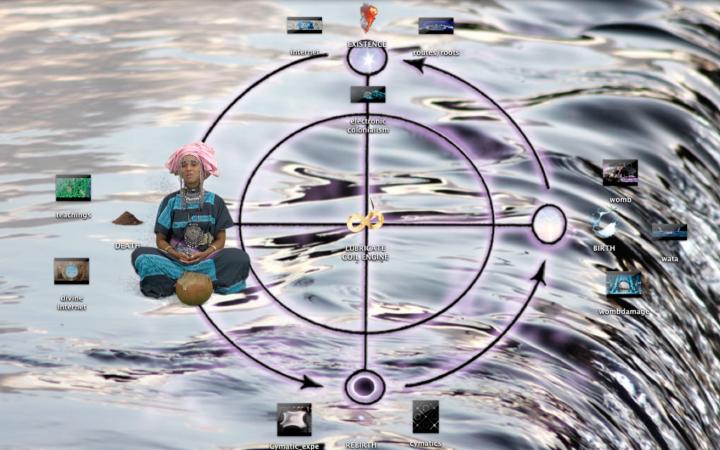 Screenshot eines Desktops, darauf ist Wasser abgebildet, eine Frau im Schneidersitz und Desktop-Icons.