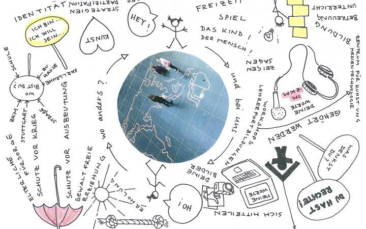 Rings um das Foto einer stilisierten Landkarte stehen kreuz und quer zahlreiche Begriffe, die sich um das Thema Rechte, Kunst und Kinder drehen.