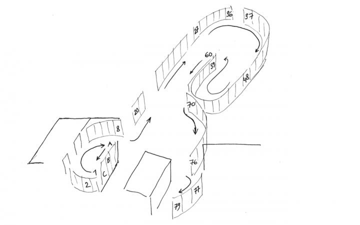 Zeichnung: Schema der Anordnung von Warburgs Tafeln in der Ausstellung am ZKM | Karlsruhe