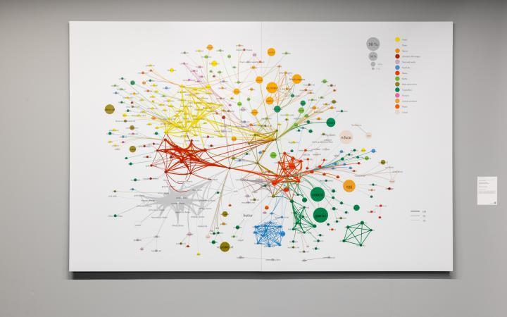 Ein Netzwerk mit vielen Verbindungen und Punkten stellt die geheimen Verbindungen verschiedener Geschmäcker dar, z.B. die Verbindung von Kaffee und Erdnussbutter.
