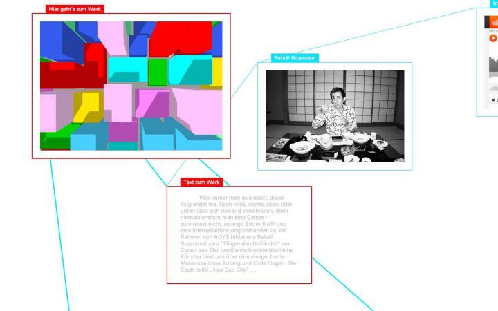 Ein screenshot der ArtOnYourScreen-Website: links oben das Logo, Textfelder im Hauptbereich und Bilder