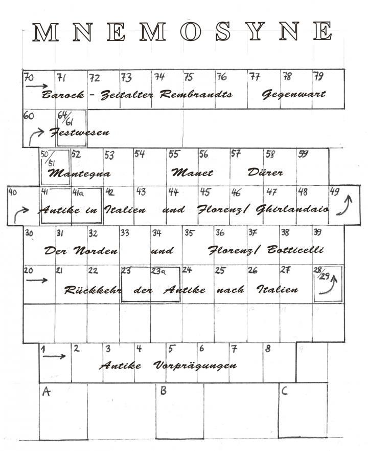 Skizze der Struktur der Anordnung der Bild-Panele von Aby Warburg in der Ausstellung