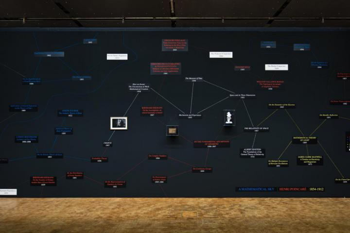 Mind map of different texts and images on a black wall