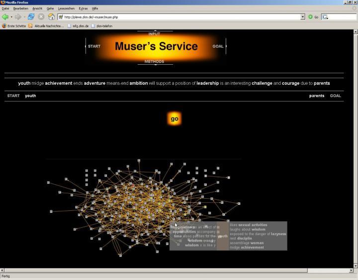 Werk - Muser's Service - MM_00106_plewe_muser'