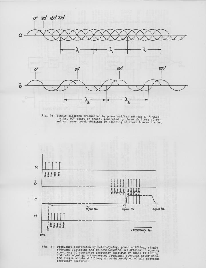 Harald Bode: »Solid State Audio Frequency Spectrum Shifter« (1965)